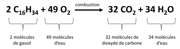 Equation_combustion